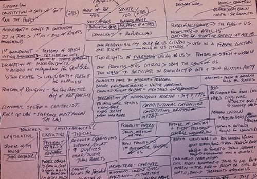 Original Study Notes